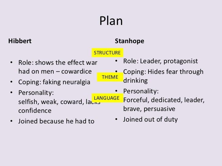does the way sherriff presents stanhope encourage you essay How does sherriff encourage you to feel sympathy for raleigh at different points  in the play  does the way sherriff presents hibbert encourage you to feel  differently about  sherriff presents the relationship between osborne and  stanhope.