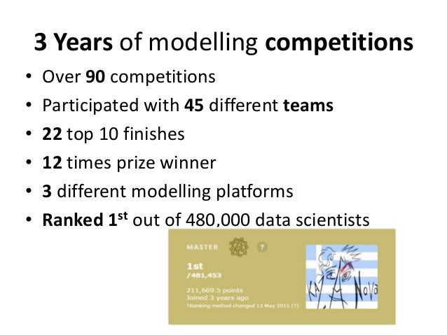 3 Years of modelling competitions • Over 90 competitions • Participated with 45 different teams • 22 top 10 finishes • 12 ...