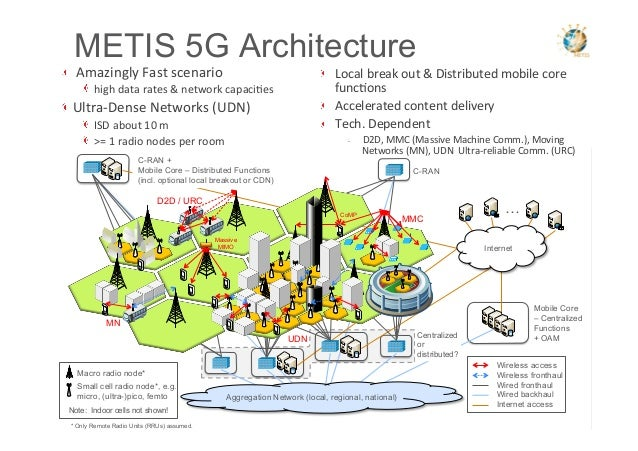 CommTech Talks: Journey to 5G: Trends and Scenarios for ...