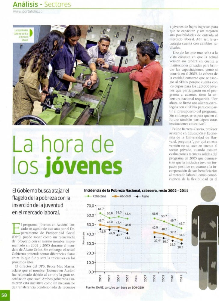 Colombia fights poverty with youth employement