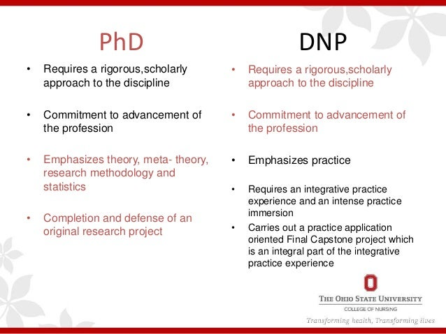 Best DNP Capstone Project Ideas