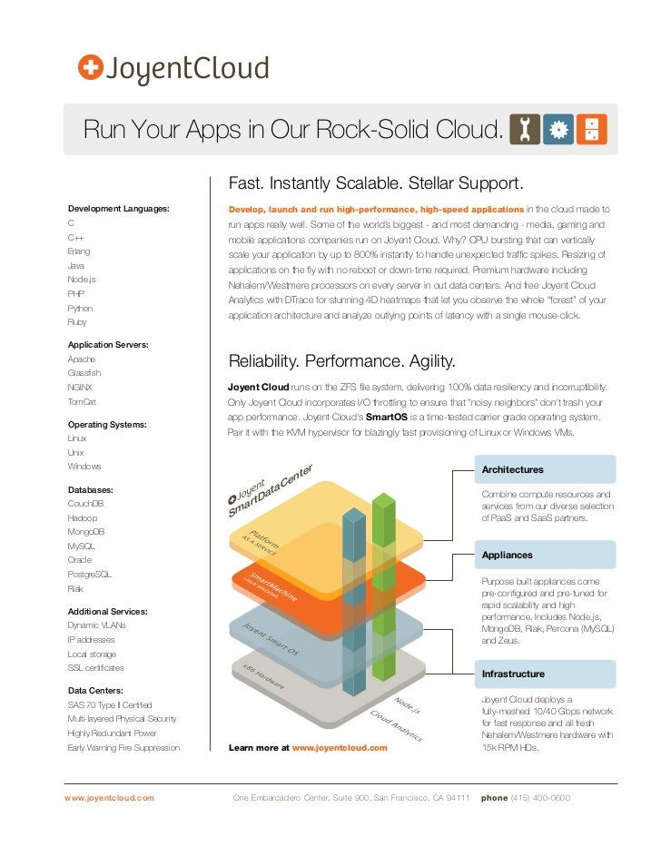 Run Your Apps in Our Rock-Solid Cloud.                                  Fast. Instantly Scalable. Stellar Support.Developm...