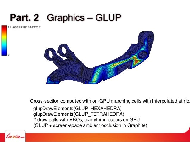Part. 2 Graphics – GLUP glupDrawElements(GLUP_HEXAHEDRA) glupDrawElements(GLUP_TETRAHEDRA) 2 draw calls with VBOs, everyth...