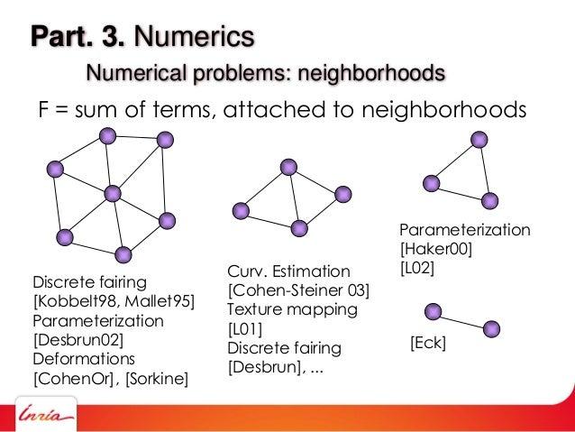 Part. 3. Numerics Numerical problems: neighborhoods F = sum of terms, attached to neighborhoods Discrete fairing [Kobbelt9...