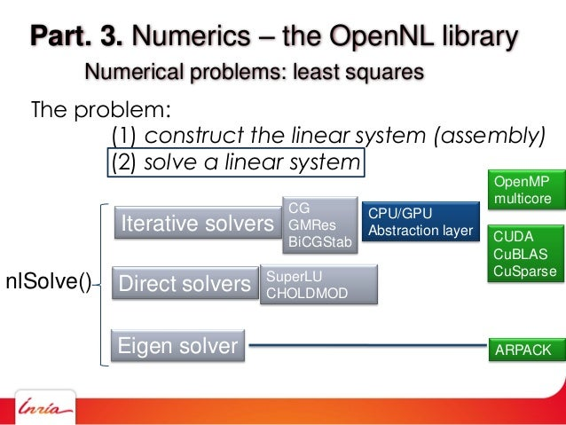 Part. 3. Numerics – the OpenNL library Numerical problems: least squares The problem: (1) construct the linear system (ass...