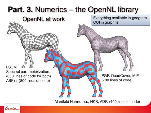 Part. 3. Numerics – the OpenNL library OpenNL at work LSCM, Spectral parameterization. (600 lines of code for both) ABF++ ...
