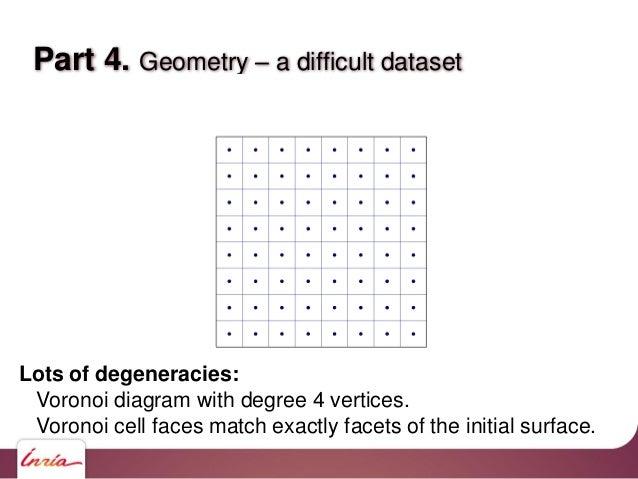 Part. 4 Geometry Voronoi cells as iterative convex clipping Half-space clipping xi x1 x2 x3 x4 x5 x6 x7 x8 x9 x10 x11