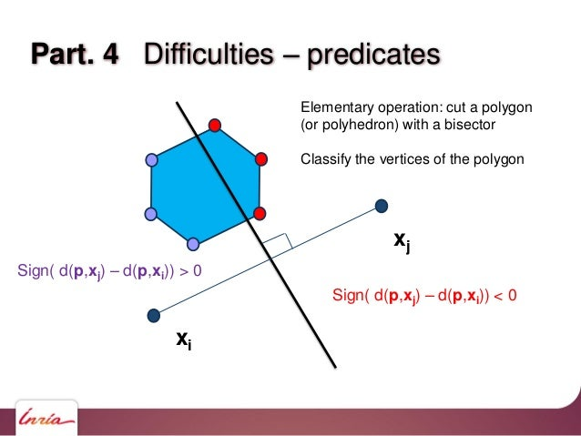 Part. 4 Difficulties – predicates xi xj Elementary operation: cut a polygon (or polyhedron) with a bisector Classify the v...