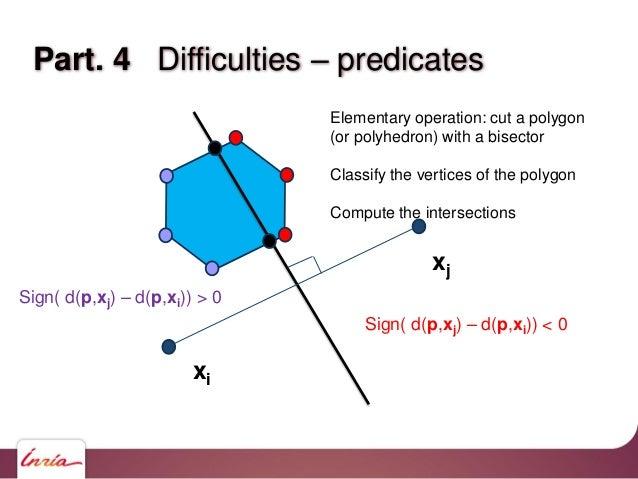 Part. 4 Difficulties – predicates xi xj Sign( d(p,xj) – d(p,xi)) > 0 Sign( d(p,xj) – d(p,xi)) < 0 Elementary operation: cu...