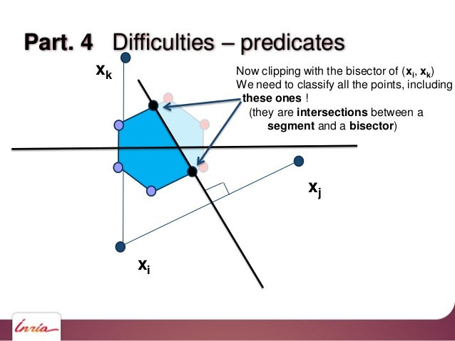 Part. 4 Difficulties – predicates xi xj xk Now clipping with the bisector of (xi, xk) We need to classify all the points, ...