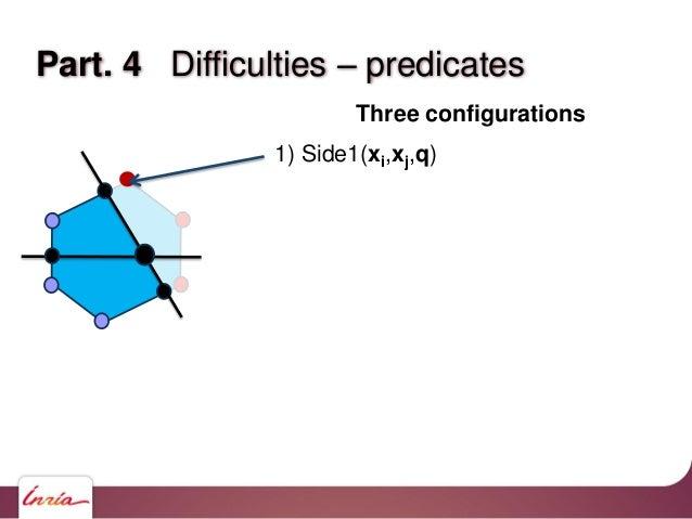 Part. 4 Difficulties – predicates Three configurations 1) Side1(xi,xj,q) 2) Side(xi,xj,q) where q = π(i,k) ∩ [p1,p2]