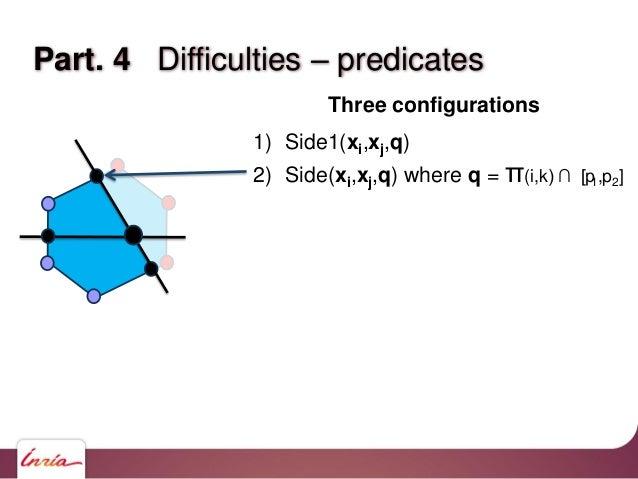 Part. 4 Difficulties – predicates Three configurations 1) Side1(xi,xj,q) 2) Side2(xi,xj,xk,p1,p2)