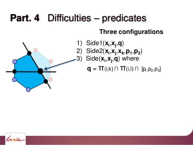 Part. 4 Difficulties – predicates Three configurations 1) Side1(xi,xj,q) 2) Side2(xi,xj,xk,p1,p2) 3) Side3(xi,xj,xk, xl,p1...
