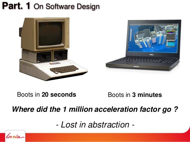 Part. 1 On Software Design Boots in 20 seconds Boots in 3 minutes Where did the 1 million acceleration factor go ? - Lost ...