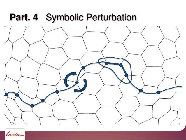Part. 4 Symbolic Perturbation