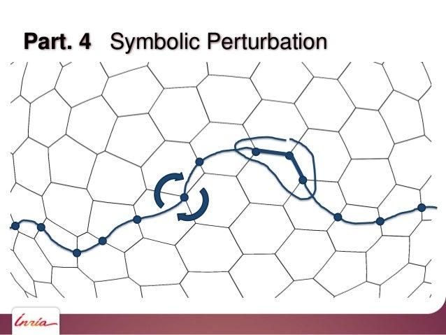 [Voronoi] [Edelsbrunner et.al] [Devillers et.al] Part. 4 Symbolic Perturbation