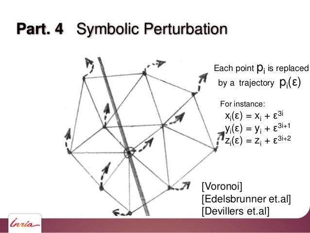 [Voronoi] [Edelsbrunner et.al] [Devillers et.al] Part. 4 Symbolic Perturbation Each point pi is replaced by a trajectory p...