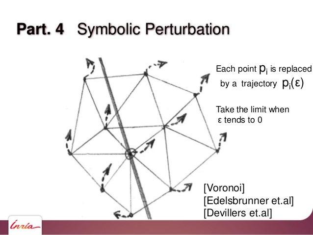 xi xj π(i,j) = {p   d2(p,xi) = d2(p,xj)} [Voronoi] [Edelsbrunner et.al] [Devillers et.al] Part. 4 Symbolic Perturbation In...