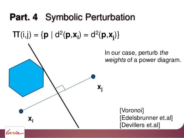xi xj πw(i,j) = {p   d2(p,xi) - wi = d2(p,xj) - wj} [Voronoi] [Edelsbrunner et.al] [Devillers et.al] Part. 4 Symbolic Pert...