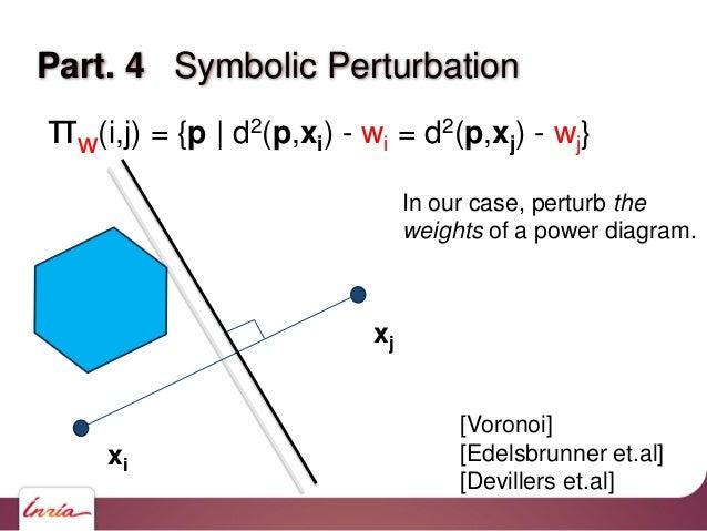 xi xj πw(i,j) = {p   d2(p,xi) - wi = d2(p,xj) - wj} [Voronoi] [Edelsbrunner et.al] [Devillers et.al] The Voronoi diagram i...
