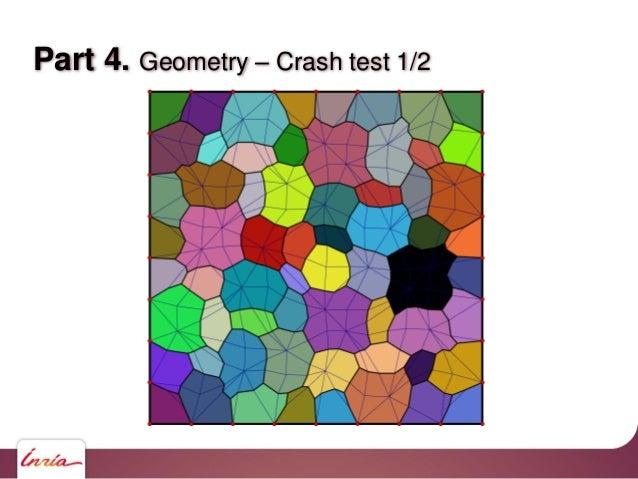Part 4. Geometry – Crash test 2/2