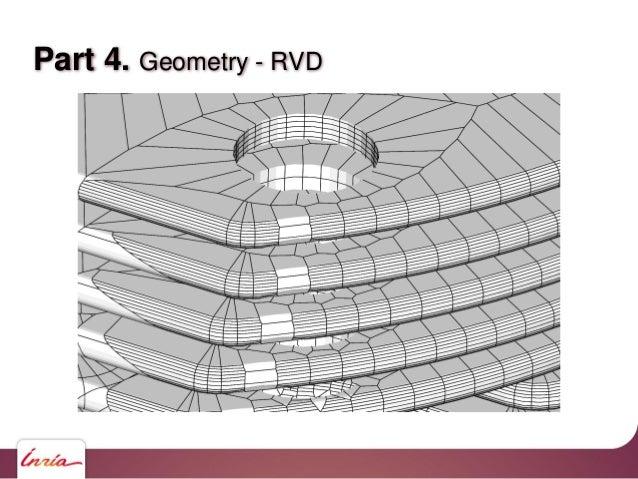 Part 4. Geometry - RVD