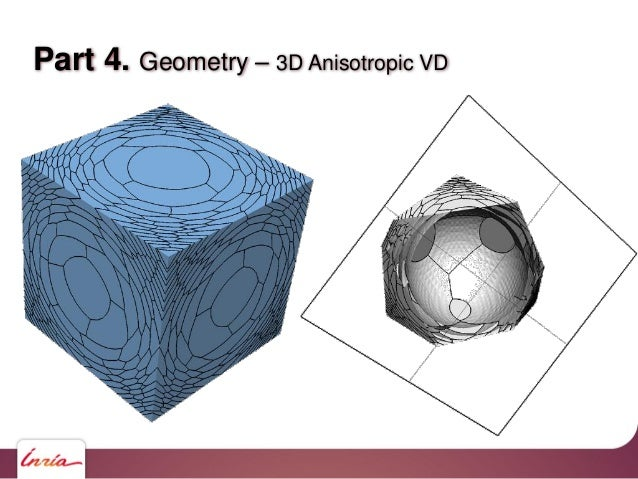 Part 4. Geometry – 3D Anisotropic VD