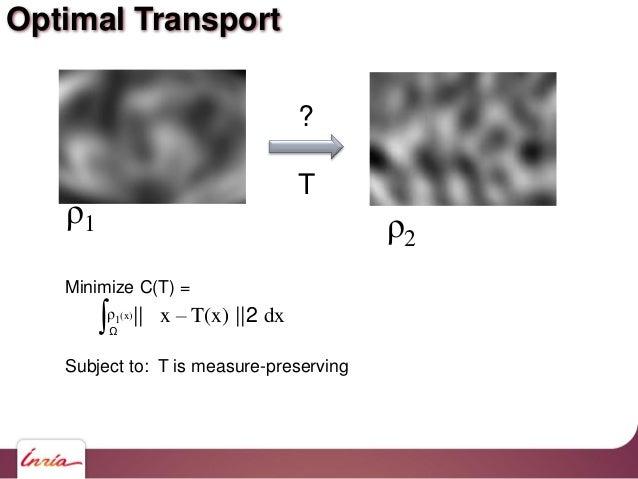 A map T is a transport map between μ and ν if μ(T-1(B)) = ν(B) for any Borel subset B B (X;μ) (Y;ν) Optimal Transport