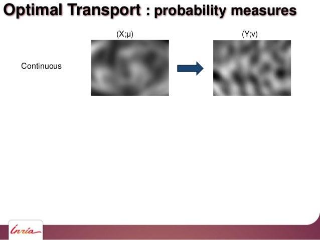 Continuous Semi-discrete Discrete (X;μ) (Y;ν) Optimal Transport : probability measures