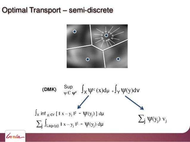 Voronoi diagram: Vor(xi) = { x   d2(x,xi) < d2(x,xj) } Power Diagrams