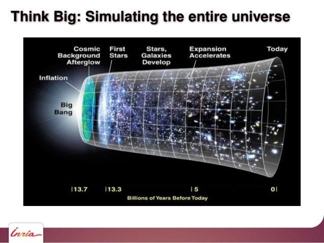 The millenium simulation project, Max Planck Institute fur Astrophysik pc/h : parsec (= 3.2 années lumières)Large-Scale st...