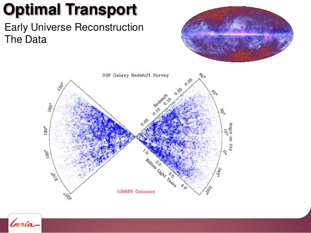 Optimal Transport Invert Newton Einstein Eqn to go back 14 milliards years in time The millenium simulation project, Max P...