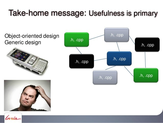 Take-home message: Usefulness is primary Futuristic design .cpp .h void the_functionality(Data& )