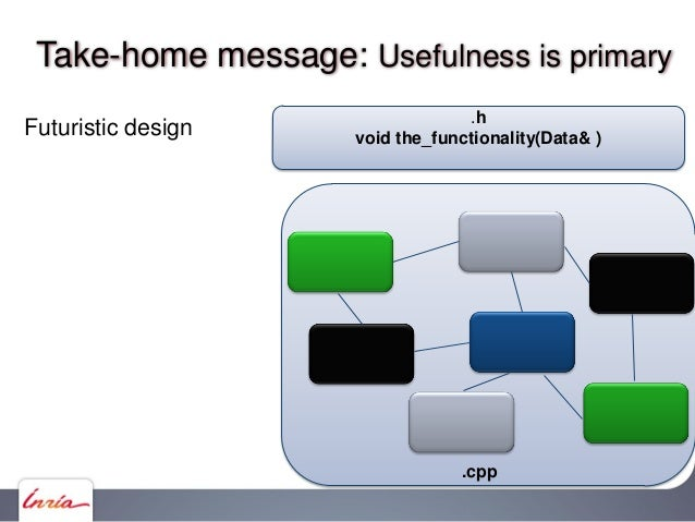 Take-home message: Usefulness is primary Futuristic design .cpp .h void the_functionality(Data& ) * Make it easy to compil...