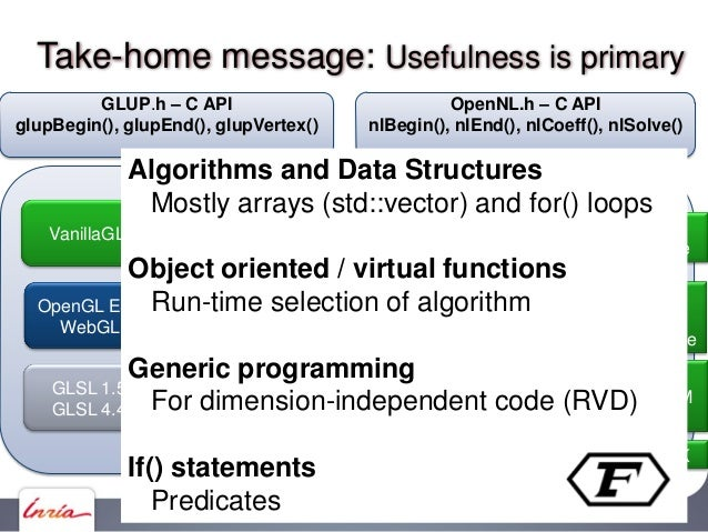 Futuristic programming – the product GLUP.h – C API glupBegin(), glupEnd(), glupVertex() OpenNL.h – C API nlBegin(), nlEnd...