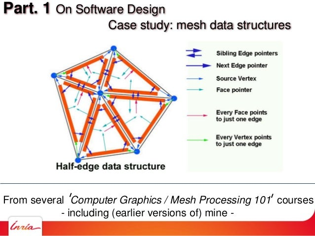 Part. 1 On Software Design Case study: mesh data structures From several Computer Graphics / Mesh Processing 101 courses -...
