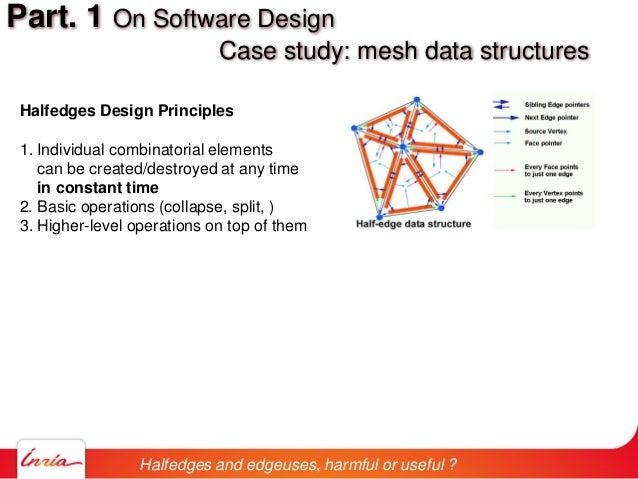 Halfedges Design Principles 1. Individual combinatorial elements can be created/destroyed at any time in constant time 2. ...