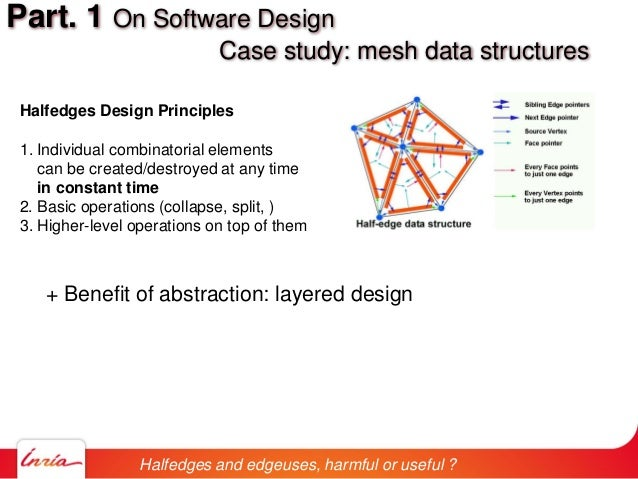 + Benefit of abstraction: layered design Part. 1 On Software Design Case study: mesh data structures Halfedges Design Prin...