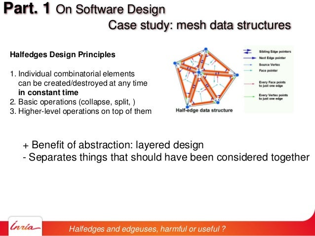 + Benefit of abstraction: layered design - Separates things that should have been considered together Part. 1 On Software ...