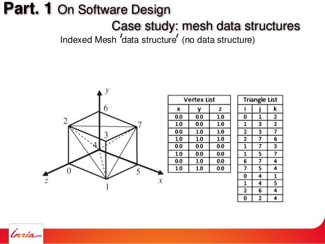 Part. 1 On Software Design Case study: mesh data structures Indexed Mesh data structure (no data structure)