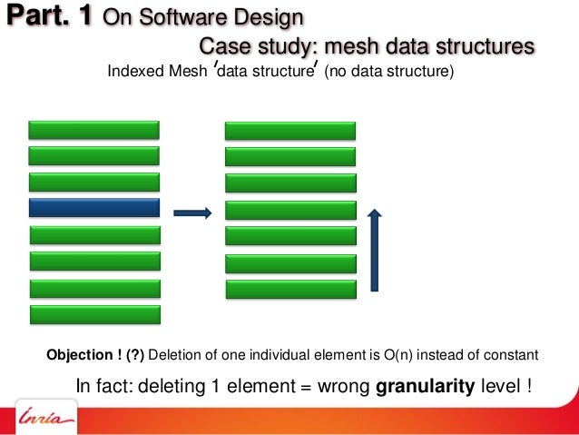 Objection ! (?) Deletion of one individual element is O(n) instead of constant In fact: deleting 1 element = wrong granula...