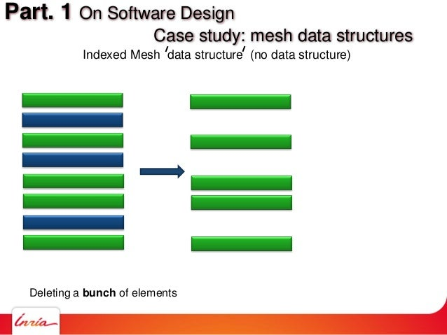 Deleting a bunch of elements Part. 1 On Software Design Case study: mesh data structures Indexed Mesh data structure (no d...