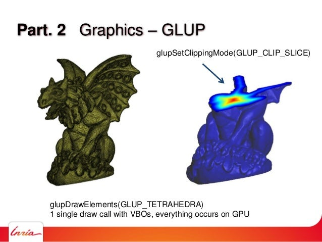 Part. 2 Graphics – GLUP glupDrawElements(GLUP_TETRAHEDRA) 1 single draw call with VBOs, everything occurs on GPU glupSetCl...
