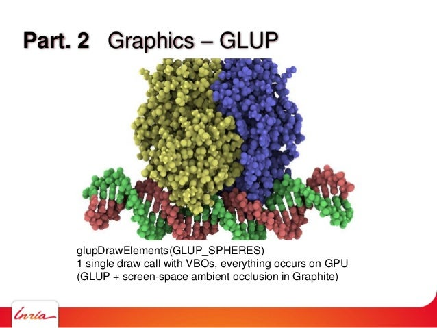 Part. 2 Graphics – GLUP glupDrawElements(GLUP_SPHERES) 1 single draw call with VBOs, everything occurs on GPU (GLUP + scre...
