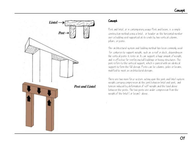 post lintel structure for architects