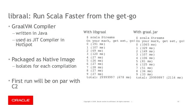 Copyright © 2019, Oracle and/or its affiliates. All rights reserved. | - libraal: Run Scala Faster from the get-go • Graal...