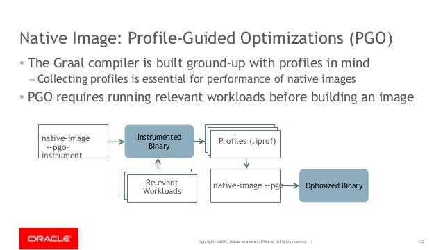 Copyright © 2019, Oracle and/or its affiliates. All rights reserved. | Native Image: Profile-Guided Optimizations (PGO) • ...
