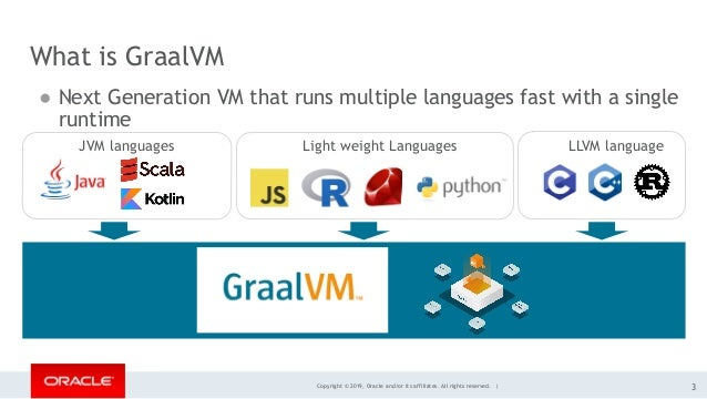 Copyright © 2019, Oracle and/or its affiliates. All rights reserved. | What is GraalVM ● Next Generation VM that runs mult...