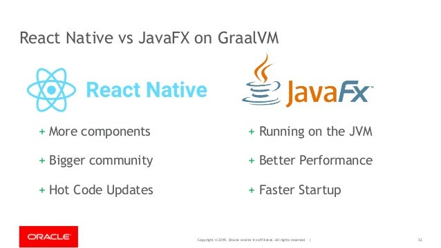 Copyright © 2019, Oracle and/or its affiliates. All rights reserved. | React Native vs JavaFX on GraalVM + More components...