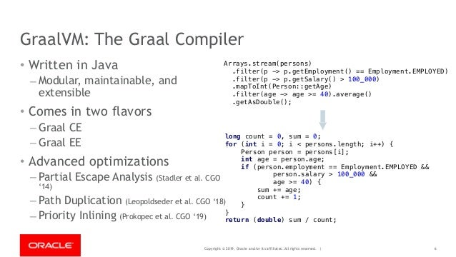 Copyright © 2019, Oracle and/or its affiliates. All rights reserved. | GraalVM: The Graal Compiler • Written in Java – Mod...